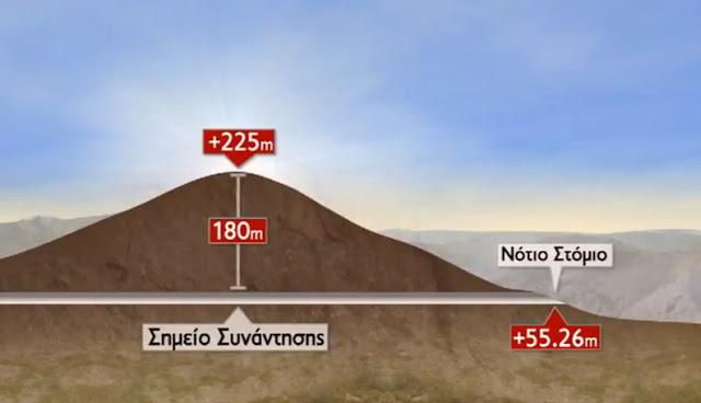 eypalineio orygma isws to spoydeotero mixaniko ergo twn arxaiwn ellinwn 1